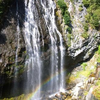 Rainbows in Waterfalls